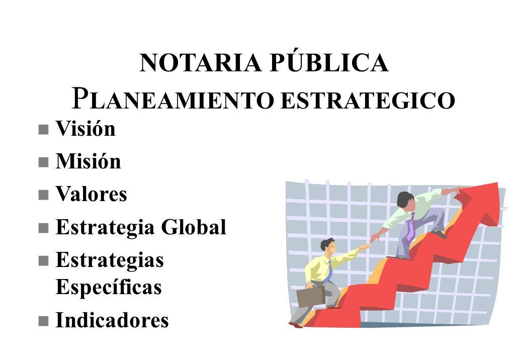 NOTARIA PÚBLICA P LANEAMIENTO ESTRATEGICO n Visión n Misión n Valores n Estrategia Global n Estrategias Específicas n Indicadores