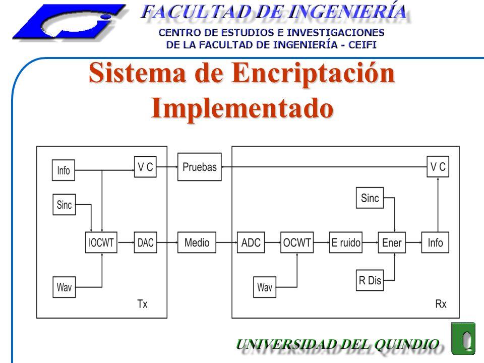 Sistema de Encriptación Implementado