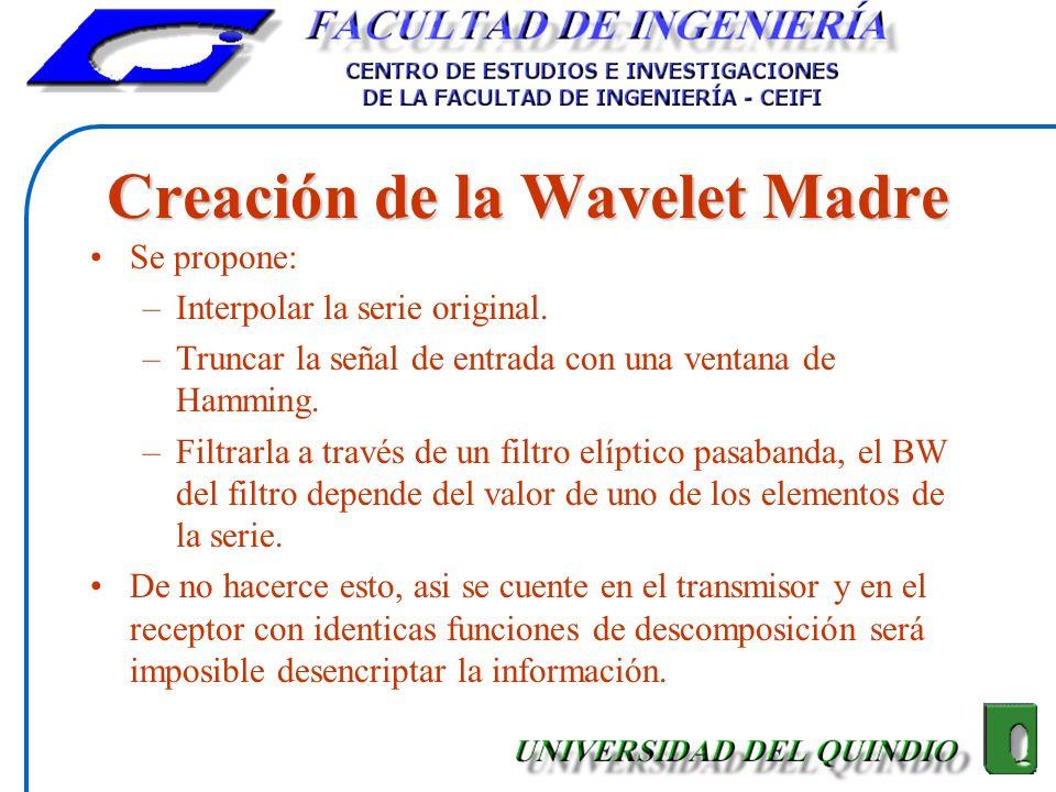 Creación de la Wavelet Madre Se propone: –Interpolar la serie original. –Truncar la señal de entrada con una ventana de Hamming. –Filtrarla a través d