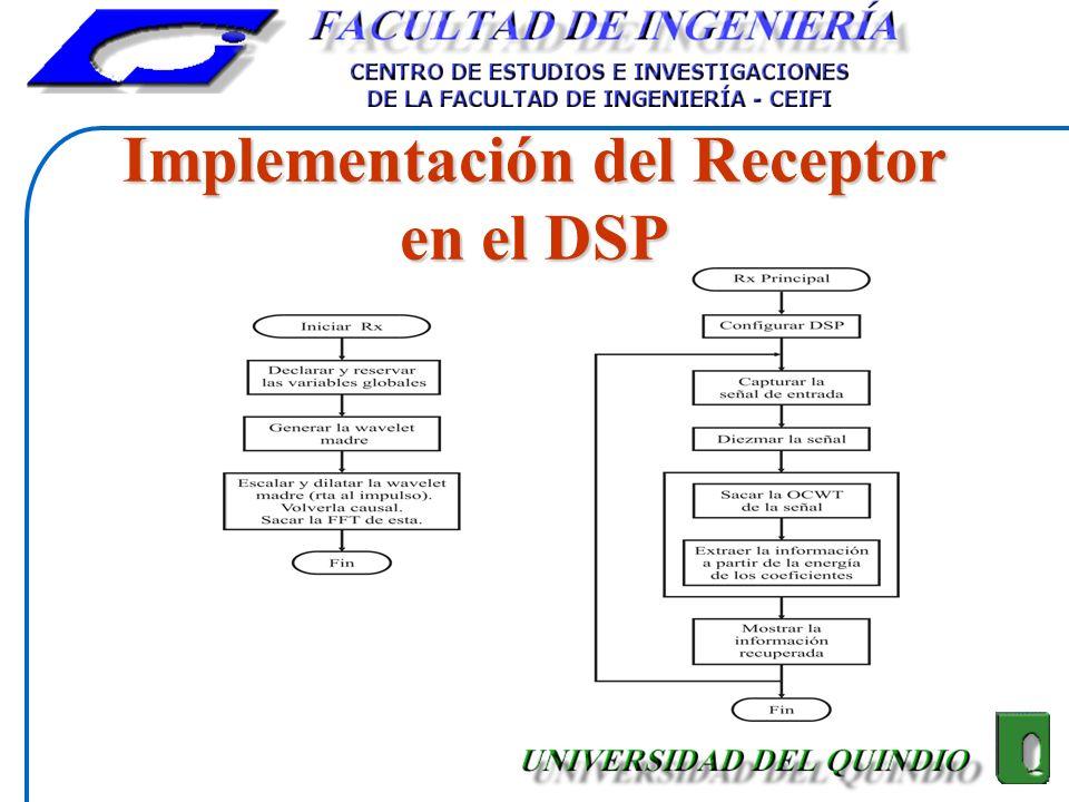 Implementación del Receptor en el DSP