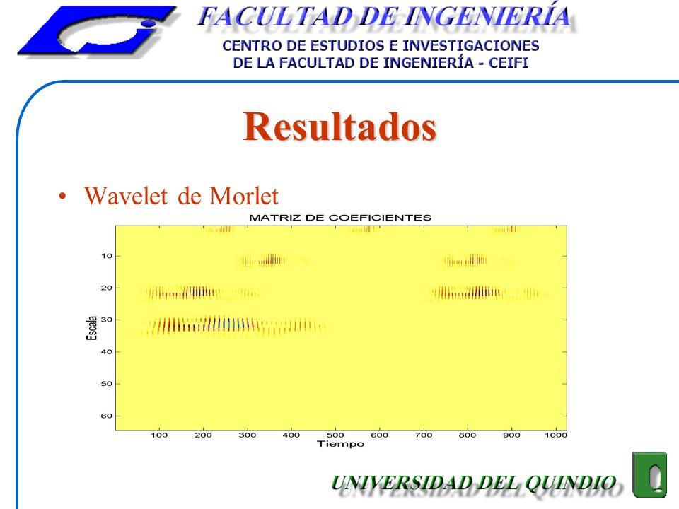 Resultados Wavelet de Morlet