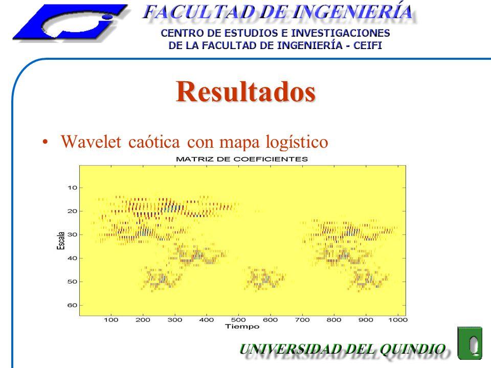 Resultados Wavelet caótica con mapa logístico