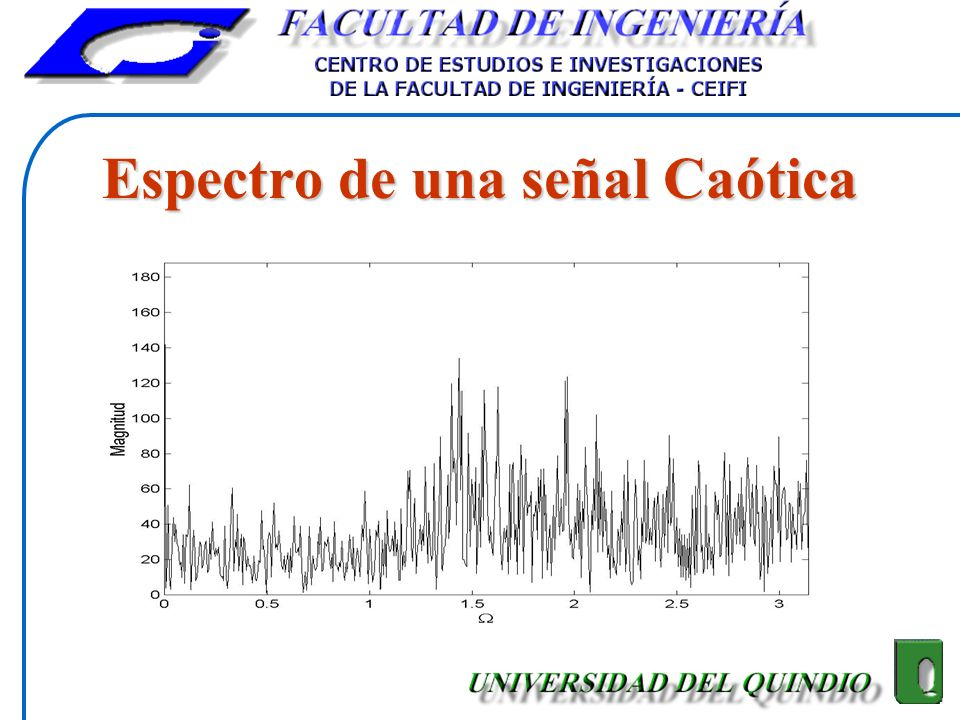 Espectro de una señal Caótica