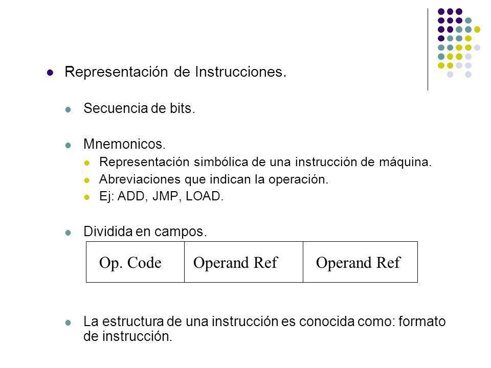 Representación de Instrucciones. Secuencia de bits. Mnemonicos. Representación simbólica de una instrucción de máquina. Abreviaciones que indican la o