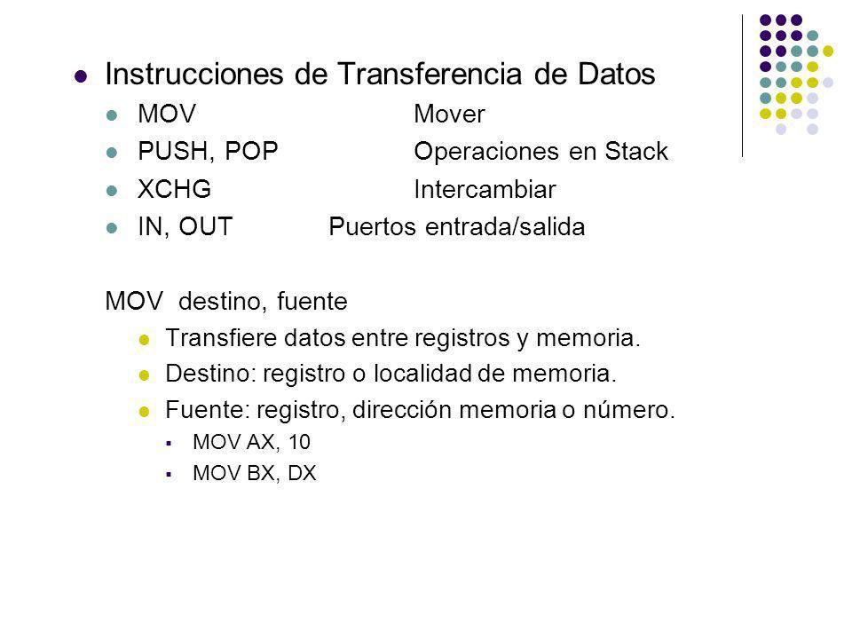 Instrucciones de Transferencia de Datos MOVMover PUSH, POPOperaciones en Stack XCHGIntercambiar IN, OUTPuertos entrada/salida MOV destino, fuente Tran