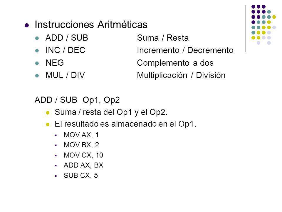 Instrucciones Aritméticas ADD / SUBSuma / Resta INC / DECIncremento / Decremento NEGComplemento a dos MUL / DIVMultiplicación / División ADD / SUB Op1
