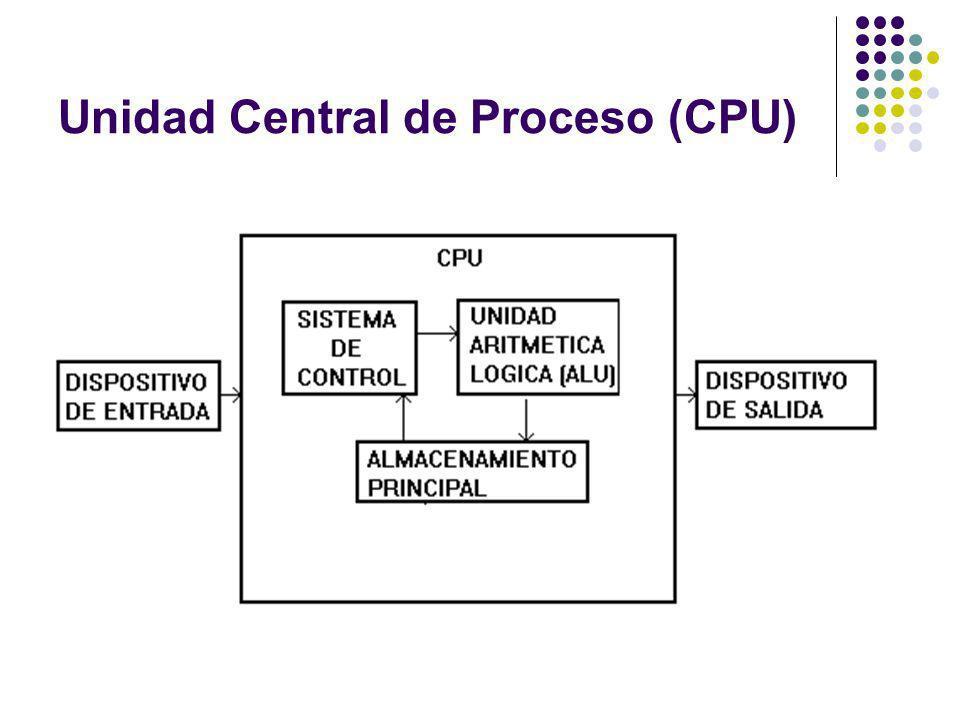 Unidad Central de Proceso (CPU)