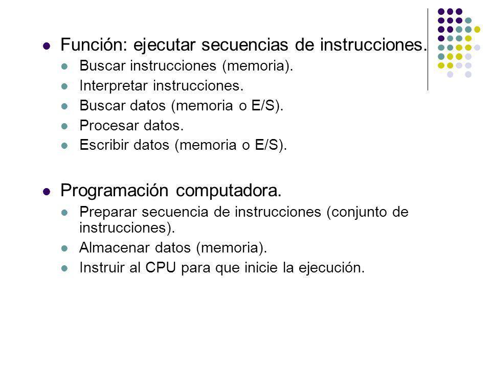 Función: ejecutar secuencias de instrucciones. Buscar instrucciones (memoria). Interpretar instrucciones. Buscar datos (memoria o E/S). Procesar datos