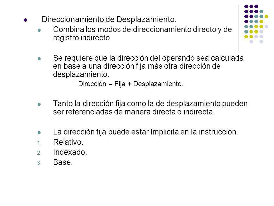 Direccionamiento de Desplazamiento. Combina los modos de direccionamiento directo y de registro indirecto. Se requiere que la dirección del operando s