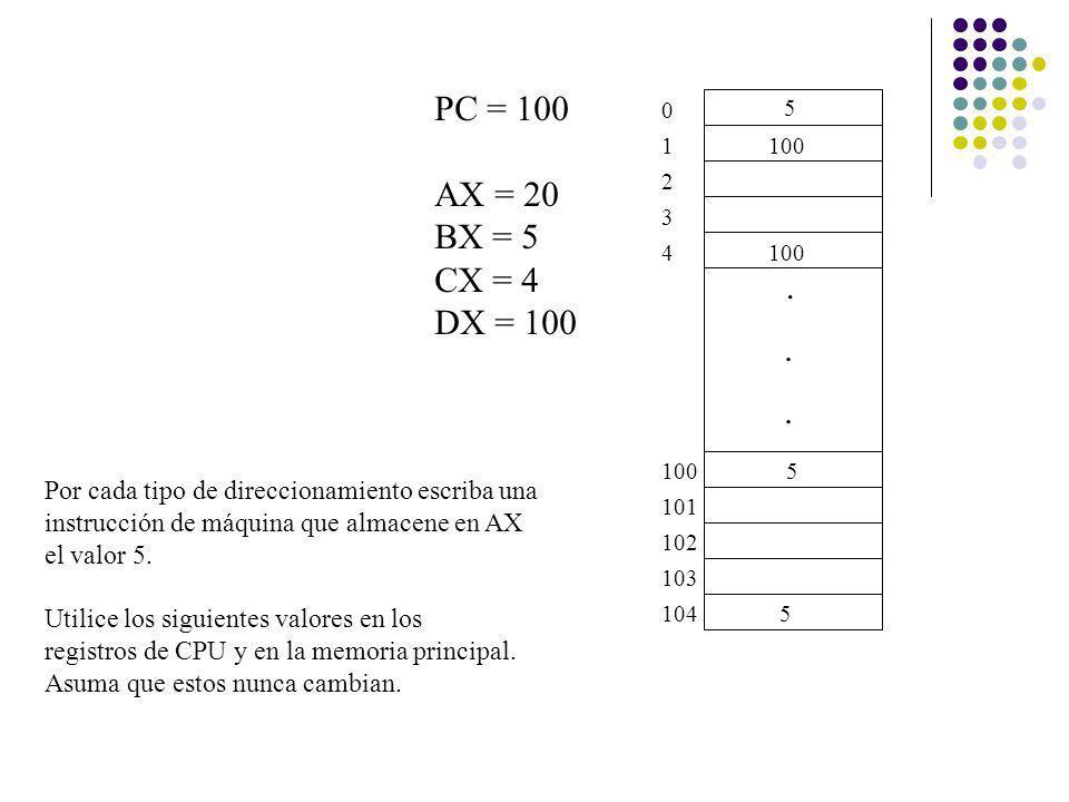 0 1 2 3 4 100 101 102 103 104 5 100 5 5... PC = 100 AX = 20 BX = 5 CX = 4 DX = 100 Por cada tipo de direccionamiento escriba una instrucción de máquin