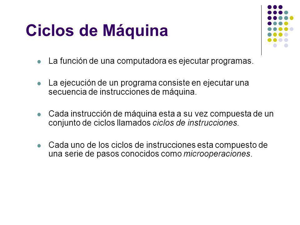 Programa Ciclo de instrucción Interrupción Ejecución Indirecto Captación Ciclo de instrucción Interrupción Ejecución Indirecto Captación....