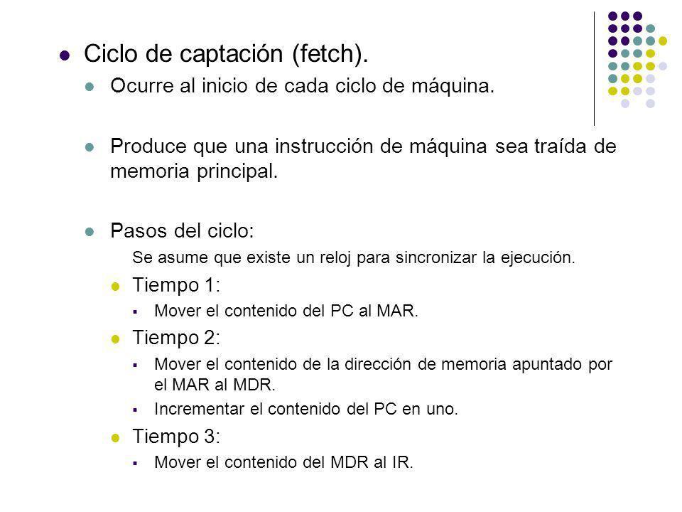 Ciclo de captación (fetch). Ocurre al inicio de cada ciclo de máquina. Produce que una instrucción de máquina sea traída de memoria principal. Pasos d