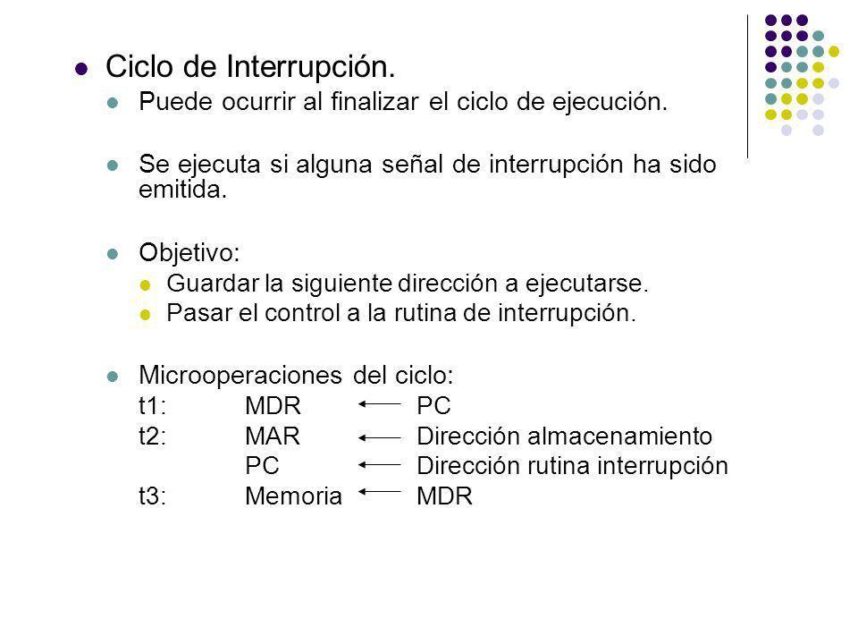 Ciclo de Interrupción. Puede ocurrir al finalizar el ciclo de ejecución. Se ejecuta si alguna señal de interrupción ha sido emitida. Objetivo: Guardar