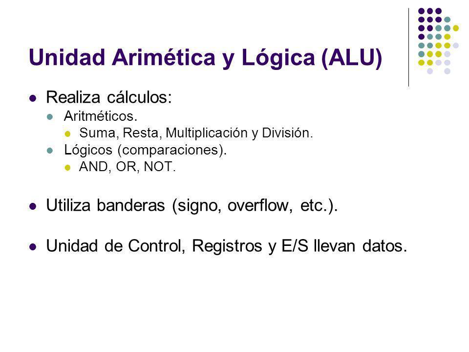 Unidad Arimética y Lógica (ALU) Realiza cálculos: Aritméticos. Suma, Resta, Multiplicación y División. Lógicos (comparaciones). AND, OR, NOT. Utiliza