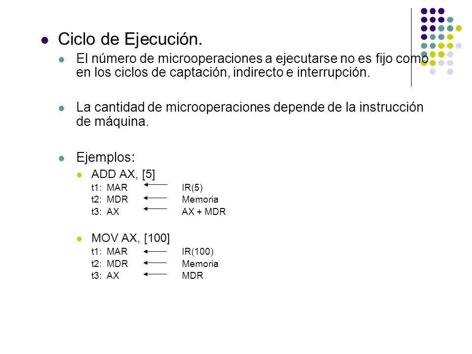 Ciclo de Ejecución. El número de microoperaciones a ejecutarse no es fijo como en los ciclos de captación, indirecto e interrupción. La cantidad de mi