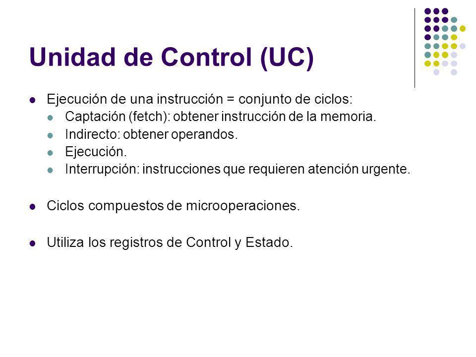 Unidad de Control (UC) Ejecución de una instrucción = conjunto de ciclos: Captación (fetch): obtener instrucción de la memoria. Indirecto: obtener ope