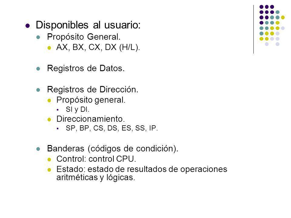 Disponibles al usuario: Propósito General. AX, BX, CX, DX (H/L). Registros de Datos. Registros de Dirección. Propósito general. SI y DI. Direccionamie