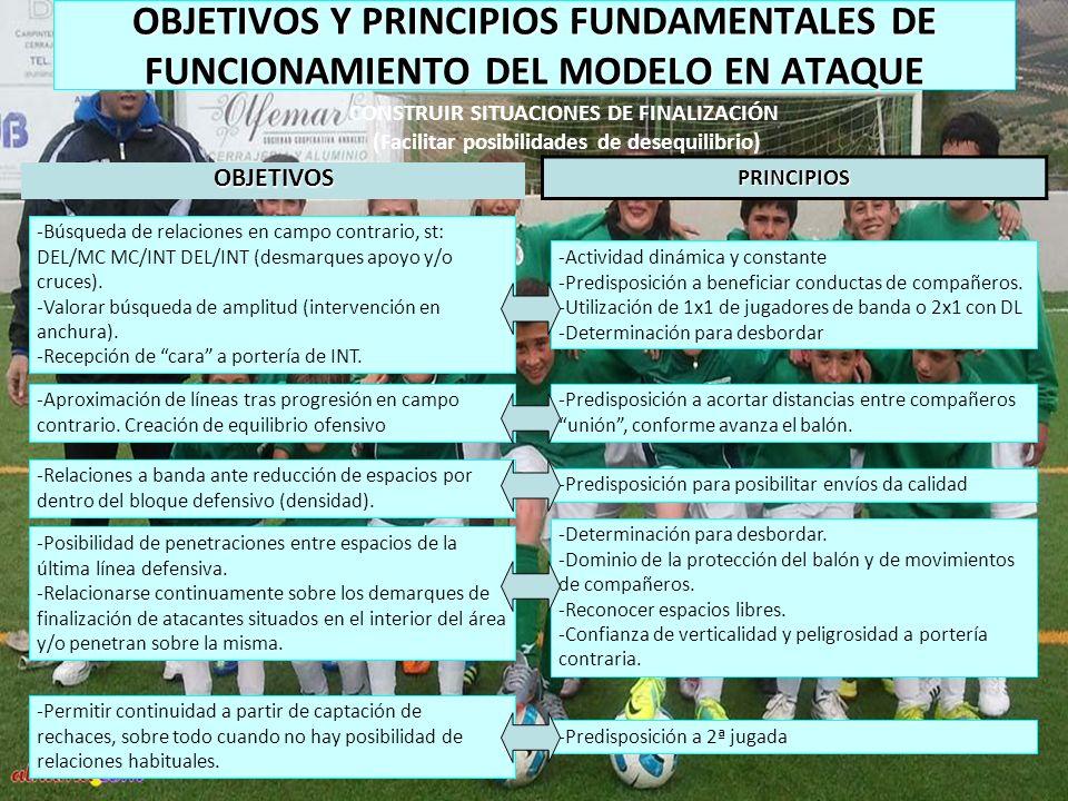 OBJETIVOSPRINCIPIOS OBJETIVOS Y PRINCIPIOS FUNDAMENTALES DE FUNCIONAMIENTO DEL MODELO EN ATAQUE CONSTRUIR SITUACIONES DE FINALIZACIÓN (Facilitar posib