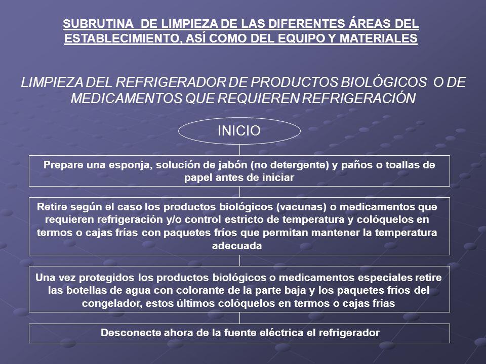 SUBRUTINA DE LIMPIEZA DE LAS DIFERENTES ÁREAS DEL ESTABLECIMIENTO, ASÍ COMO DEL EQUIPO Y MATERIALES LIMPIEZA DEL REFRIGERADOR DE PRODUCTOS BIOLÓGICOS