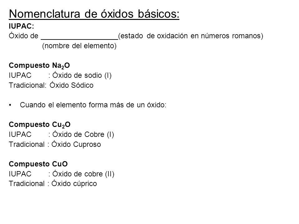 Nomenclatura de óxidos básicos: IUPAC: Óxido de ___________________(estado de oxidación en números romanos) (nombre del elemento) Compuesto Na 2 O IUP