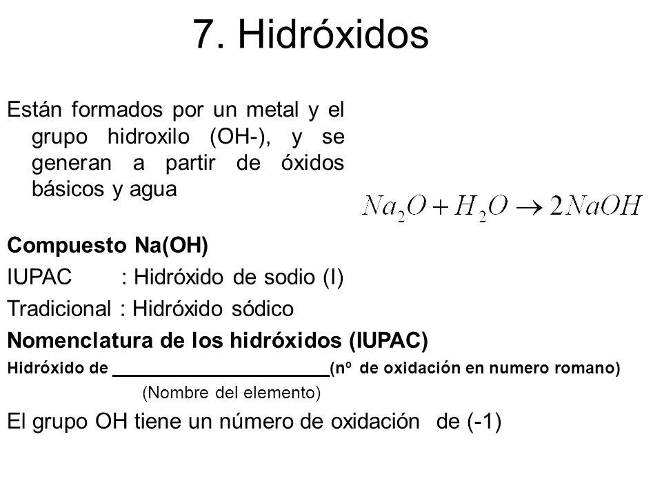 7. Hidróxidos Están formados por un metal y el grupo hidroxilo (OH-), y se generan a partir de óxidos básicos y agua Compuesto Na(OH) IUPAC : Hidróxid