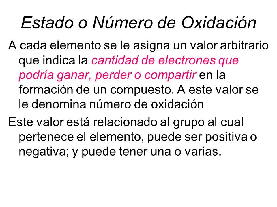 Estado o Número de Oxidación A cada elemento se le asigna un valor arbitrario que indica la cantidad de electrones que podría ganar, perder o comparti