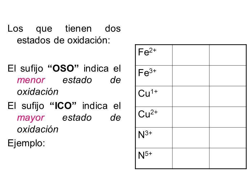 Los que tienen dos estados de oxidación: El sufijo OSO indica el menor estado de oxidación El sufijo ICO indica el mayor estado de oxidación Ejemplo: