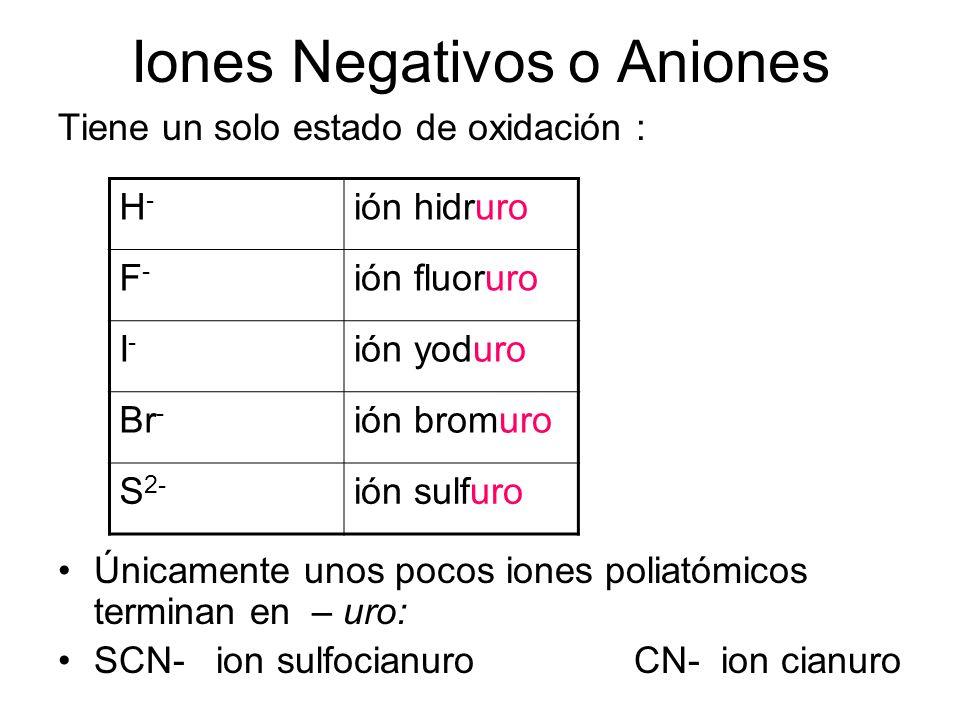 Iones Negativos o Aniones Tiene un solo estado de oxidación : Únicamente unos pocos iones poliatómicos terminan en – uro: SCN- ion sulfocianuro CN- io