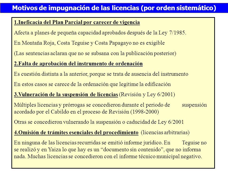 Motivos de impugnación de las licencias (por orden sistemático) 1.Ineficacia del Plan Parcial por carecer de vigencia Afecta a planes de pequeña capacidad aprobados después de la Ley 7/1985.