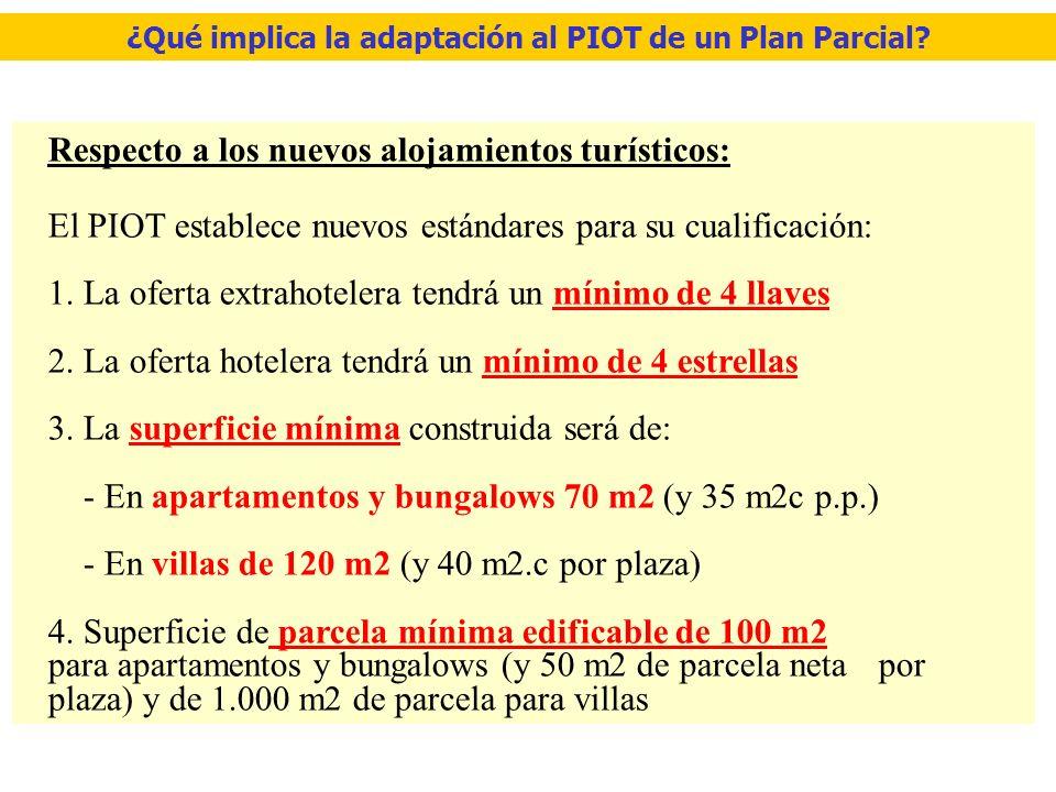 ¿Qué consecuencias tiene la falta de adaptación al PIOT.
