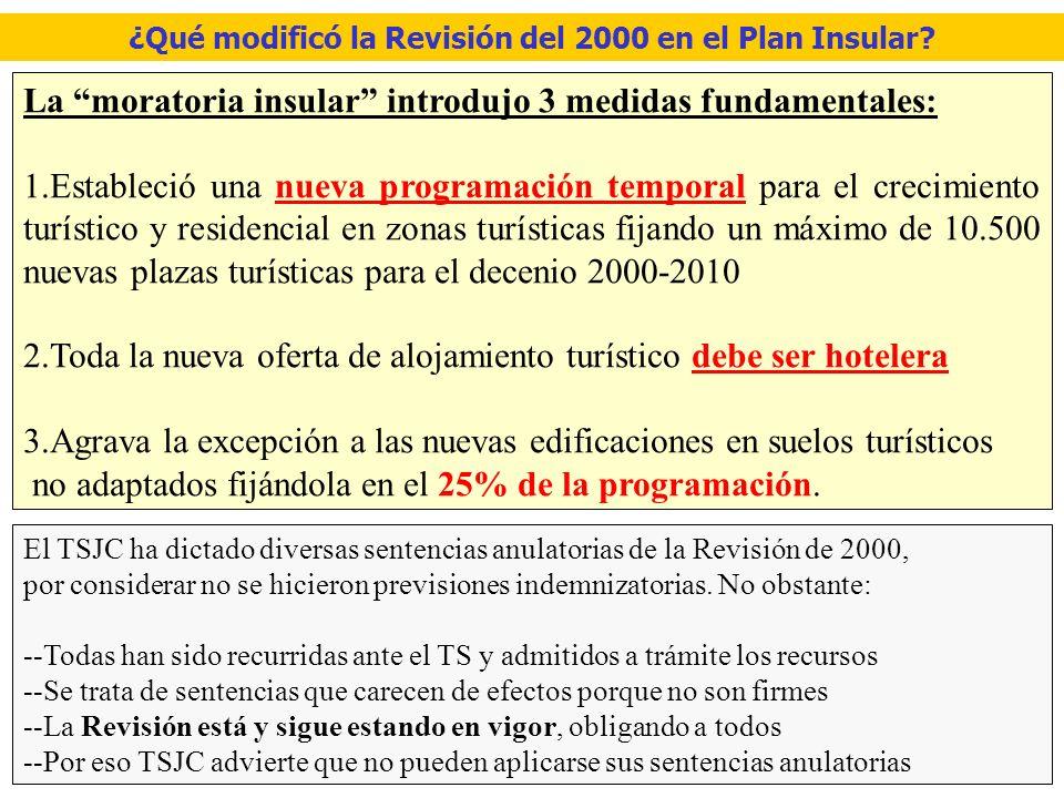¿Qué modificó la Revisión del 2000 en el Plan Insular.