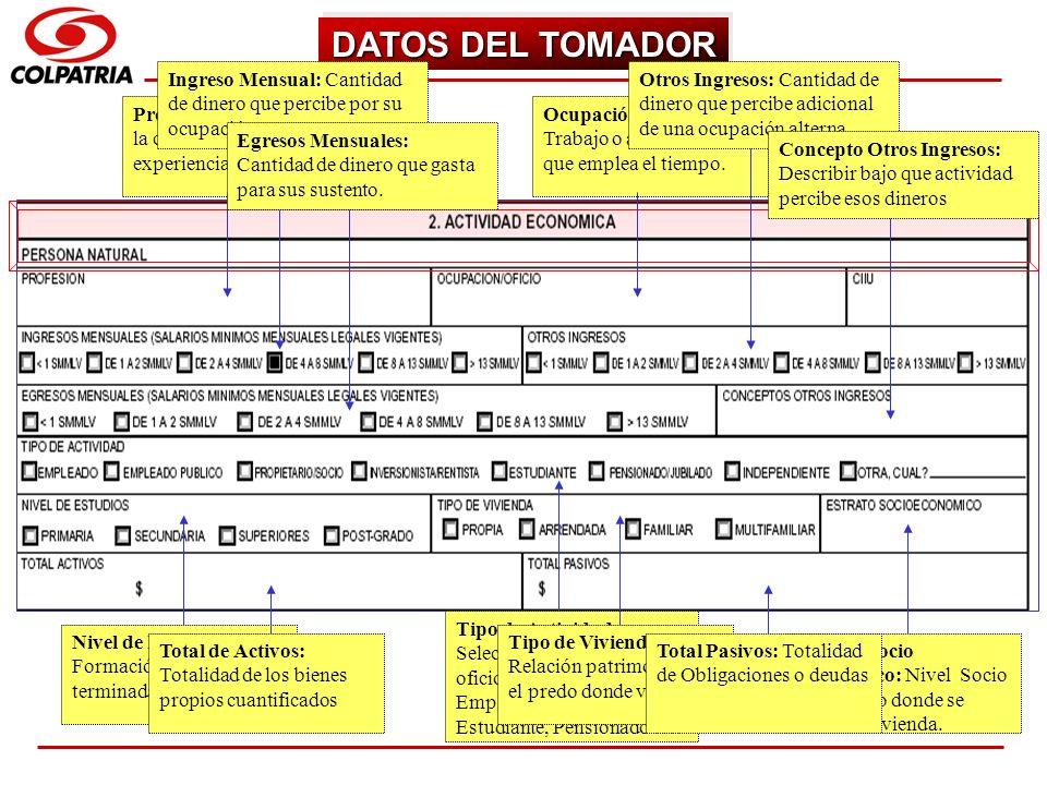 SUBGERENCIA DE CAPACITACION COMERCIAL DATOS DEL TOMADOR Profesión: Actividad para la cual se preparó o posee experiencia. Ocupación/Oficio: Trabajo o
