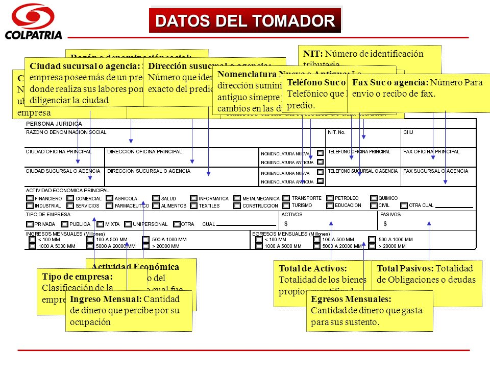 SUBGERENCIA DE CAPACITACION COMERCIAL DATOS DEL TOMADOR Razón o denominación social: Nombre de la Empresa del cual es el representante legal NIT: Núme