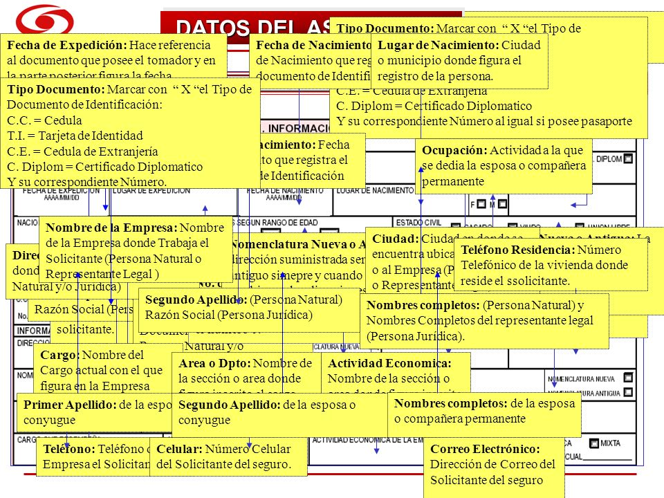 SUBGERENCIA DE CAPACITACION COMERCIAL Nacionalidad: Nombre del país al que pertenece el solicitante. Vinculos existentes entre el tomador y el aegurad