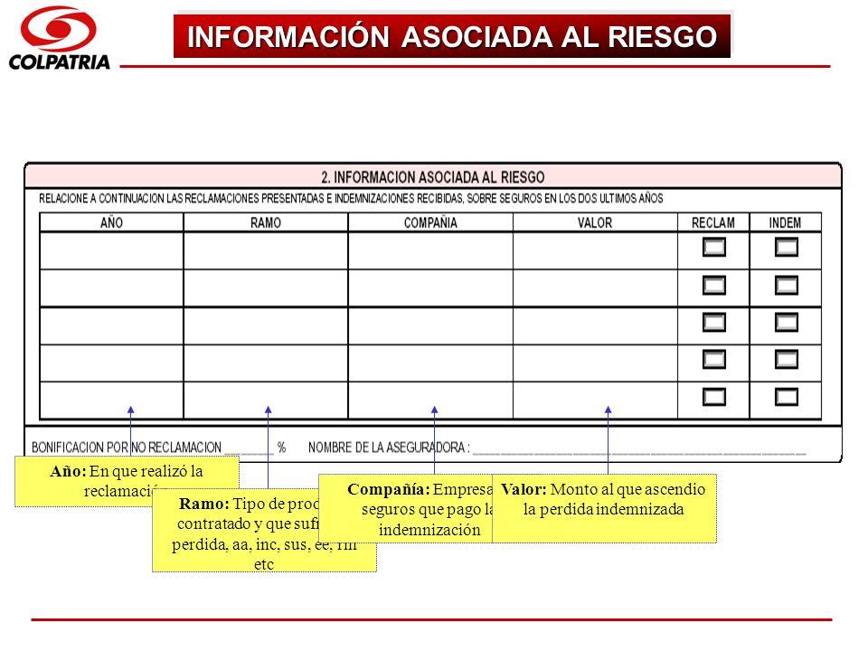 SUBGERENCIA DE CAPACITACION COMERCIAL INFORMACIÓN ASOCIADA AL RIESGO Año: En que realizó la reclamación Ramo: Tipo de producto contratado y que sufrio