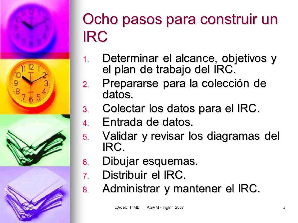 UAdeC FIME AGVM - IngInf 20074 Determinar el alcance, objetivos y el plan de trabajo del IRC.