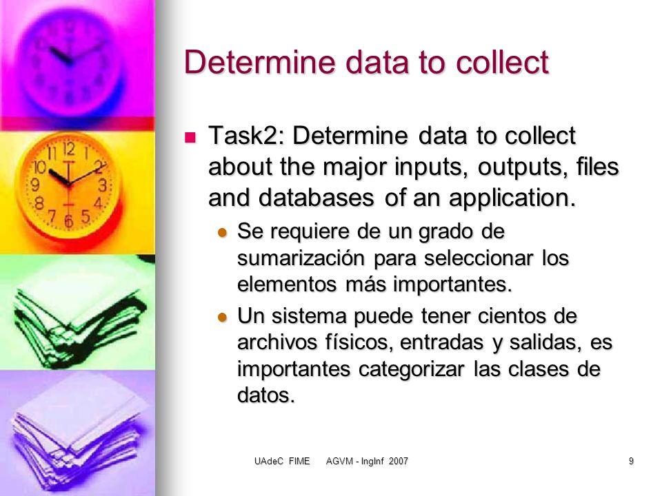UAdeC FIME AGVM - IngInf 200710 Determine data to collect Una aplicación puede generar 100 reportes, pero puede tener solo 2 reportes principales y cada uno de ellos tener 50 variedades especiales: incluir lo siguiente: Una aplicación puede generar 100 reportes, pero puede tener solo 2 reportes principales y cada uno de ellos tener 50 variedades especiales: incluir lo siguiente: Tipo (Input, Output,File or database) Tipo (Input, Output,File or database) Un nombre corto de la I/O.