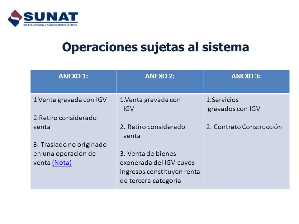 Operaciones sujetas al sistema ANEXO 1:ANEXO 2:ANEXO 3: 1.Venta gravada con IGV 2.Retiro considerado venta 3. Traslado no originado en una operación d