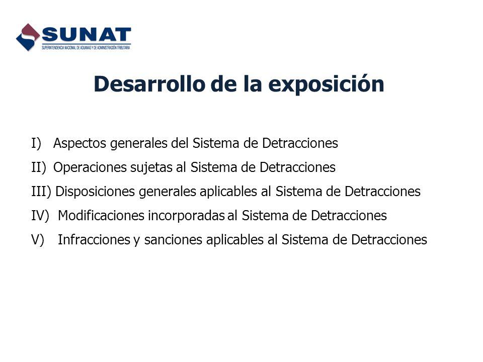 Desarrollo de la exposición I) Aspectos generales del Sistema de Detracciones II) Operaciones sujetas al Sistema de Detracciones III) Disposiciones ge