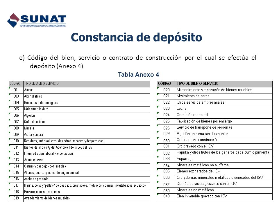e) Código del bien, servicio o contrato de construcción por el cual se efectúa el depósito (Anexo 4) Tabla Anexo 4 Constancia de depósito