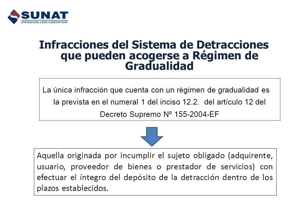 Infracciones del Sistema de Detracciones que pueden acogerse a Régimen de Gradualidad La única infracción que cuenta con un régimen de gradualidad es