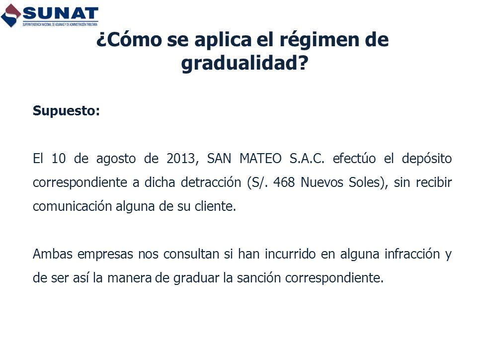 ¿Cómo se aplica el régimen de gradualidad? Supuesto: El 10 de agosto de 2013, SAN MATEO S.A.C. efectúo el depósito correspondiente a dicha detracción