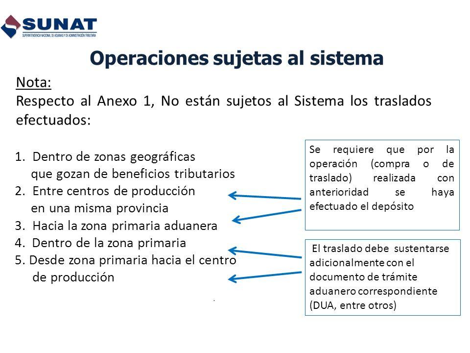 Operaciones sujetas al sistema 1.Dentro de zonas geográficas que gozan de beneficios tributarios 2.Entre centros de producción en una misma provincia