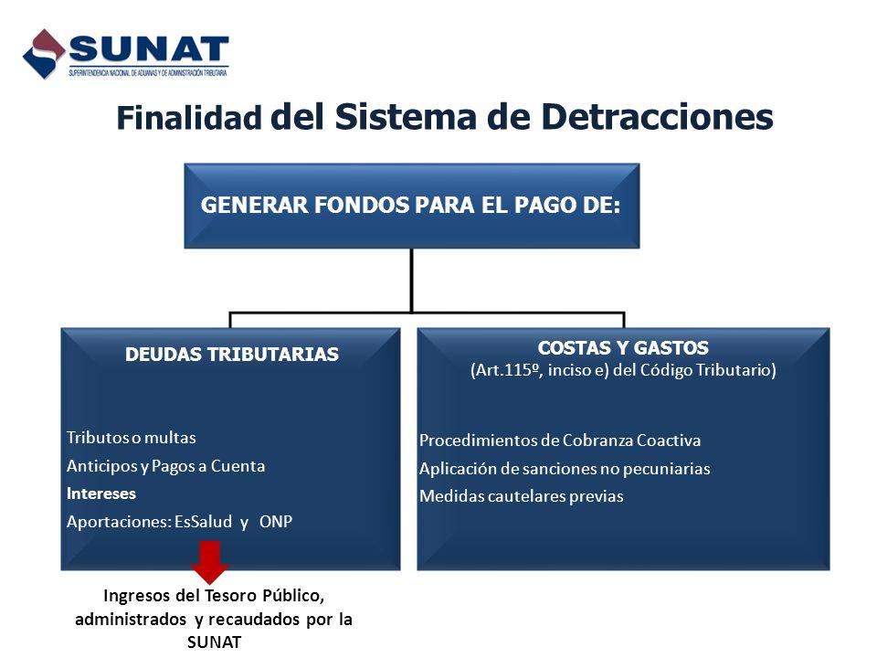 Finalidad del Sistema de Detracciones GENERAR FONDOS PARA EL PAGO DE: DEUDAS TRIBUTARIAS Tributos o multas Anticipos y Pagos a Cuenta Intereses Aporta