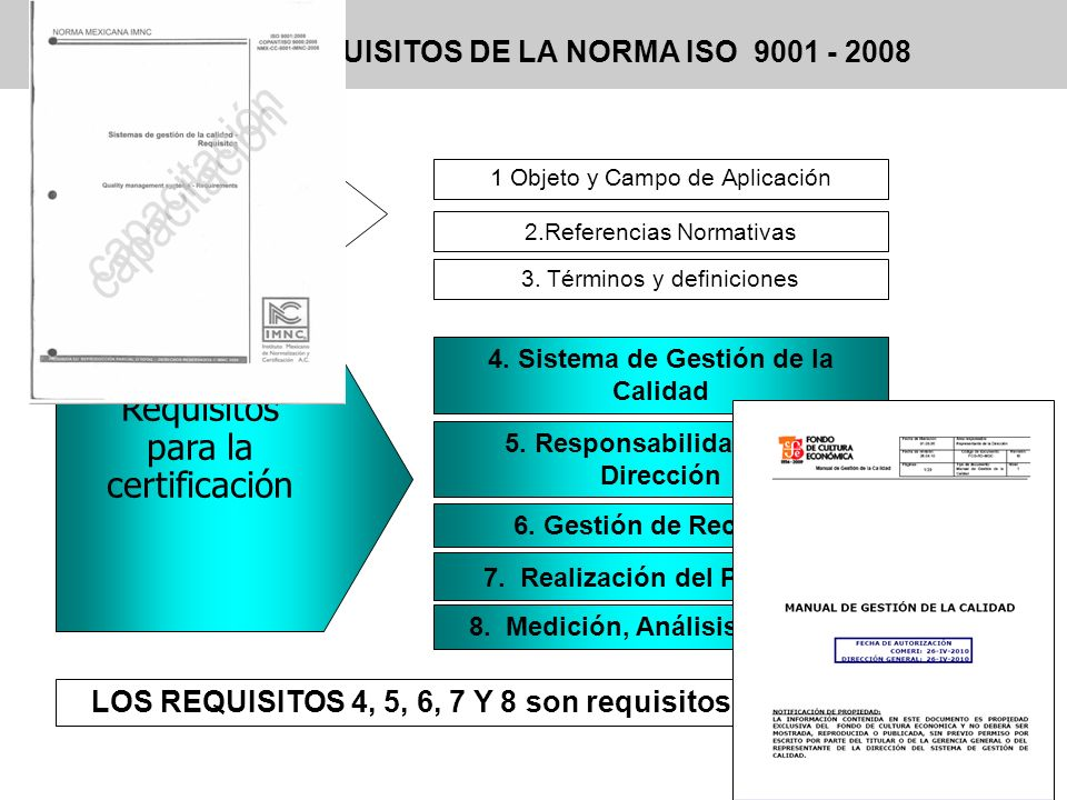 4. REQUISITOS DE LA NORMA ISO 9001 - 2008 3 LOS REQUISITOS 4, 5, 6, 7 Y 8 son requisitos auditables. 1 Objeto y Campo de Aplicación 5. Responsabilidad