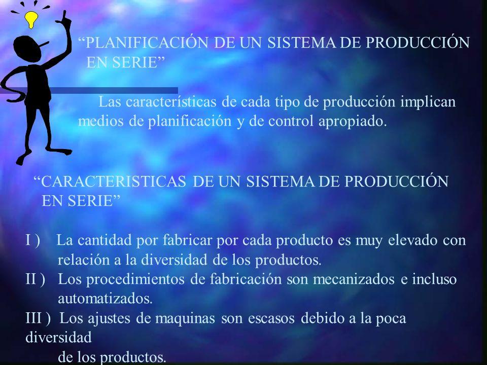 PLANIFICACIÓN DE UN SISTEMA DE PRODUCCIÓN EN SERIE Las características de cada tipo de producción implican medios de planificación y de control apropi
