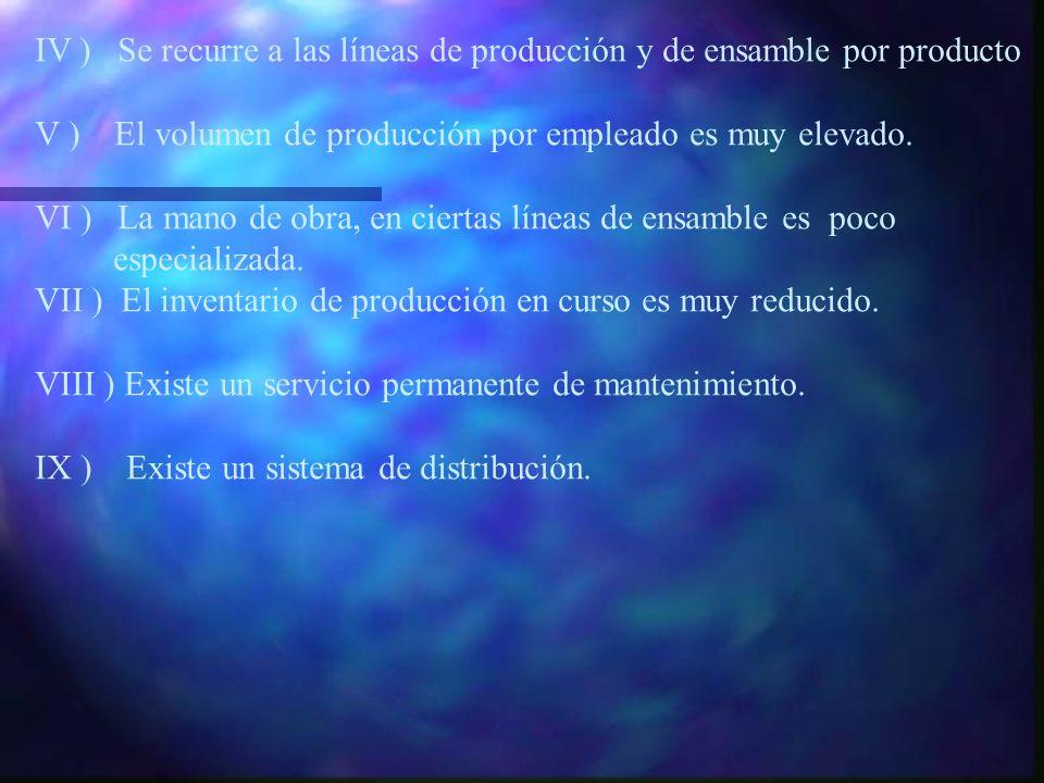 IV ) Se recurre a las líneas de producción y de ensamble por producto V ) El volumen de producción por empleado es muy elevado. VI ) La mano de obra,