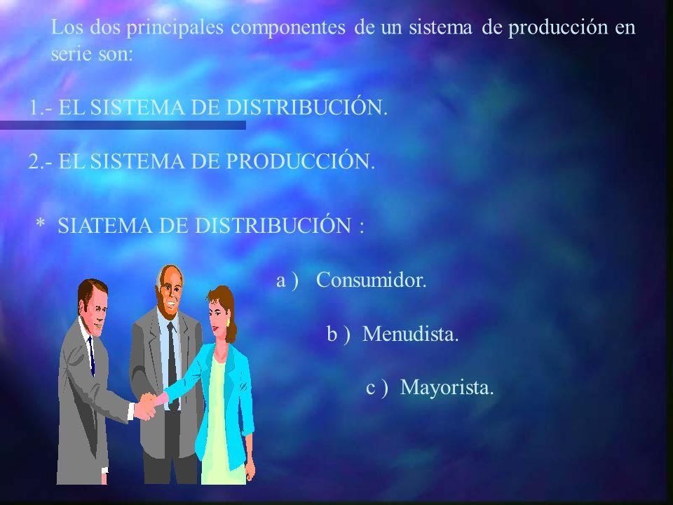 Los dos principales componentes de un sistema de producción en serie son: 1.- EL SISTEMA DE DISTRIBUCIÓN. 2.- EL SISTEMA DE PRODUCCIÓN. * SIATEMA DE D