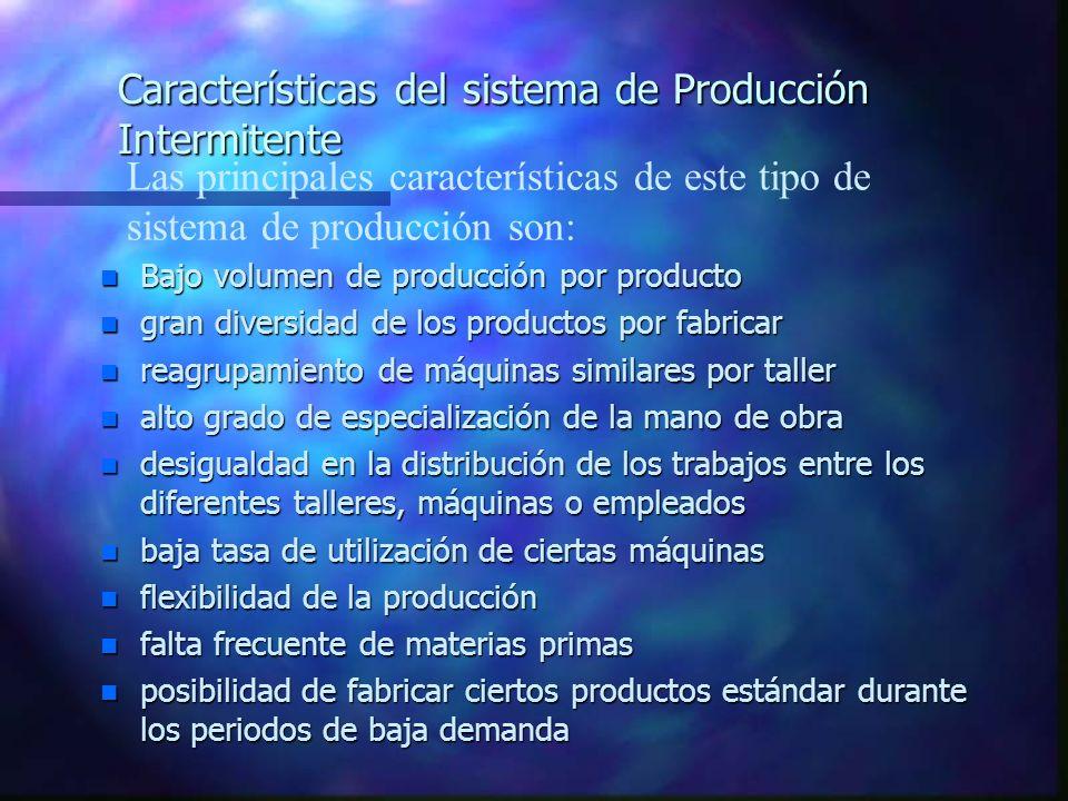 Características del sistema de Producción Intermitente n Bajo volumen de producción por producto n gran diversidad de los productos por fabricar n rea
