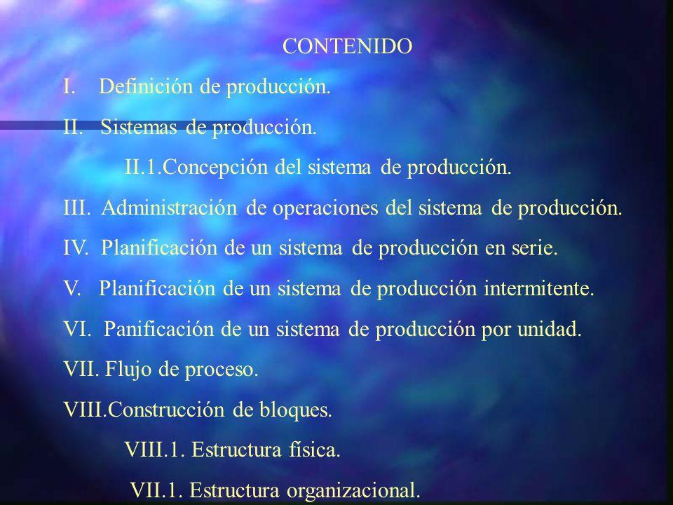 CONTENIDO I. Definición de producción. II. Sistemas de producción. II.1.Concepción del sistema de producción. III. Administración de operaciones del s